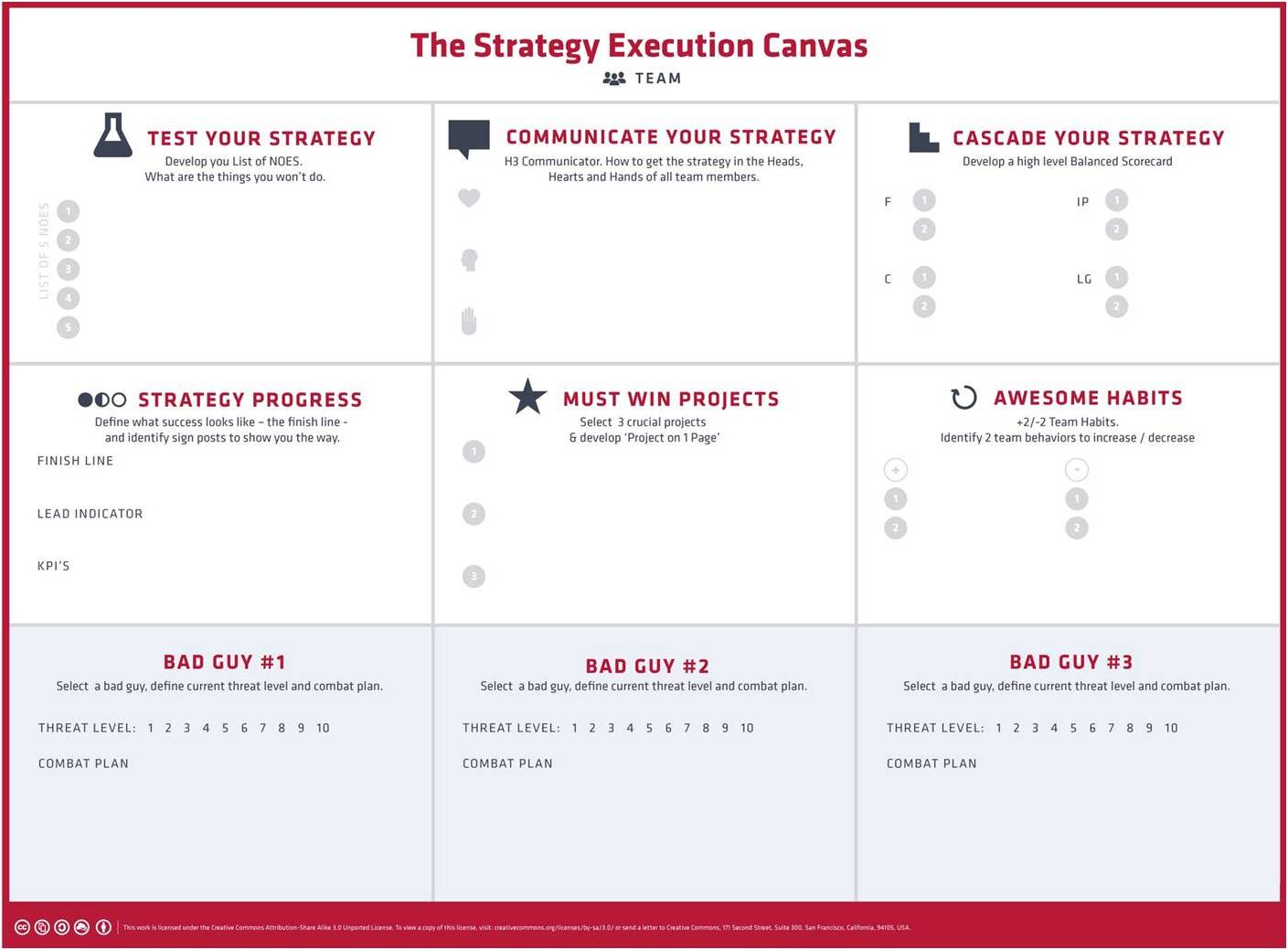 Implementation Plan Template: Easy-to-use Steps & Example