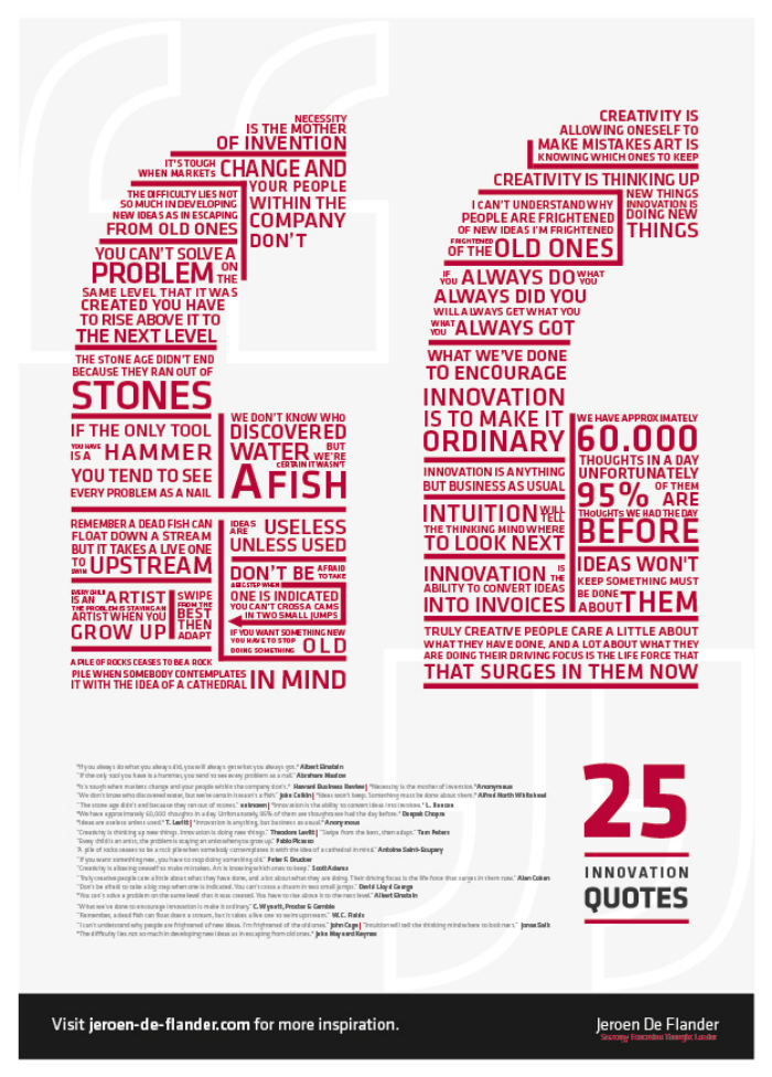 Quotes on Innovation - 25 great innovation quotes captured in an infographic