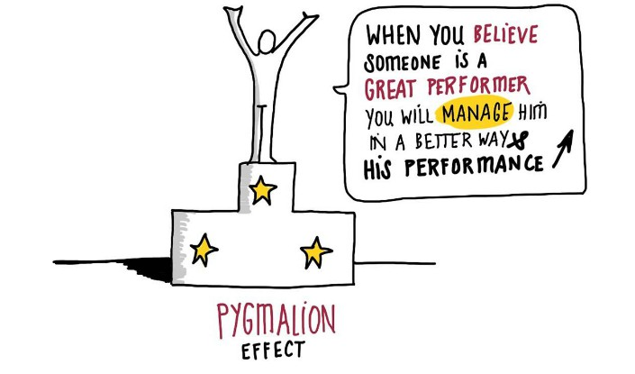 the pygmalion effect rosenthal effect i definition example summary