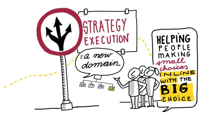 What is strategy execution - a strategy execution definition