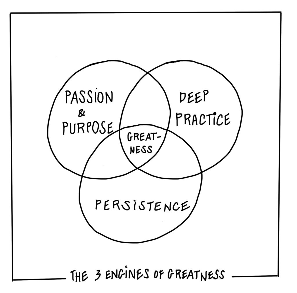 3 engines of Greatness- Art of Performance