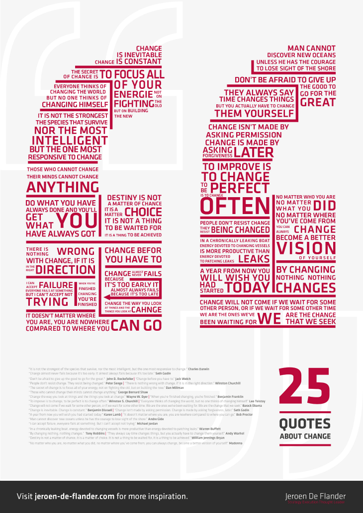 Quotes about Change and Growth I 25 Wise Quotes about Change!